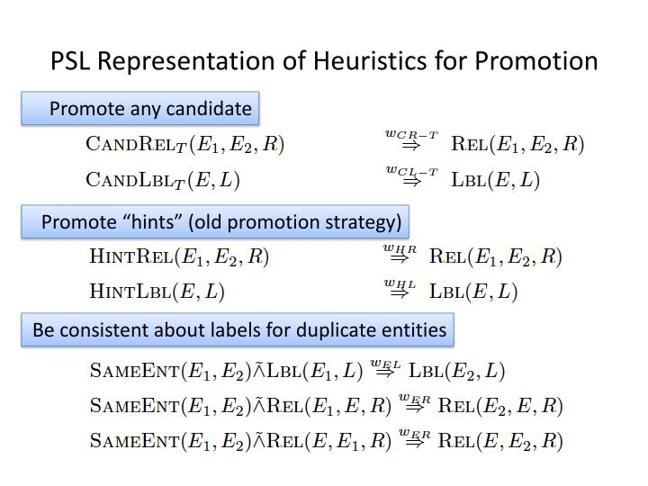 PSL Representation of Heuristics for Promotion