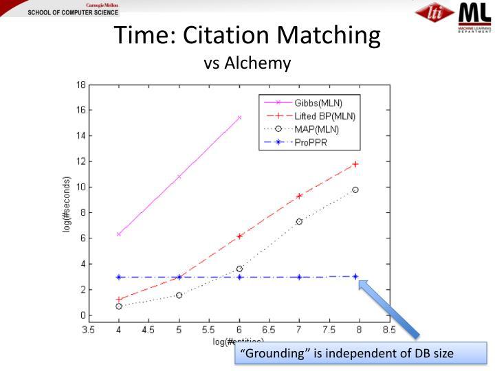 Time: Citation Matching