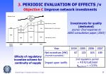 3 periodic evaluation of effects v objective c improve network investments