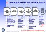 5 open dialogue multiple consultation
