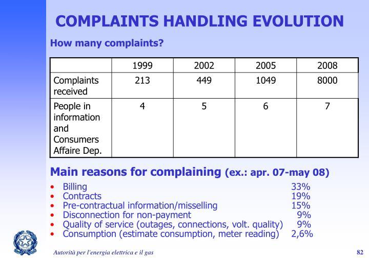 COMPLAINTS HANDLING EVOLUTION