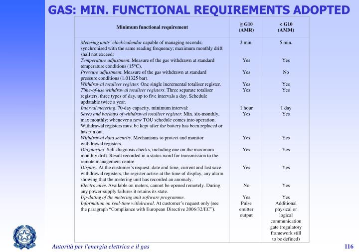 Minimum functional requirement