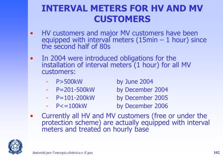 INTERVAL METERS FOR HV AND MV CUSTOMERS
