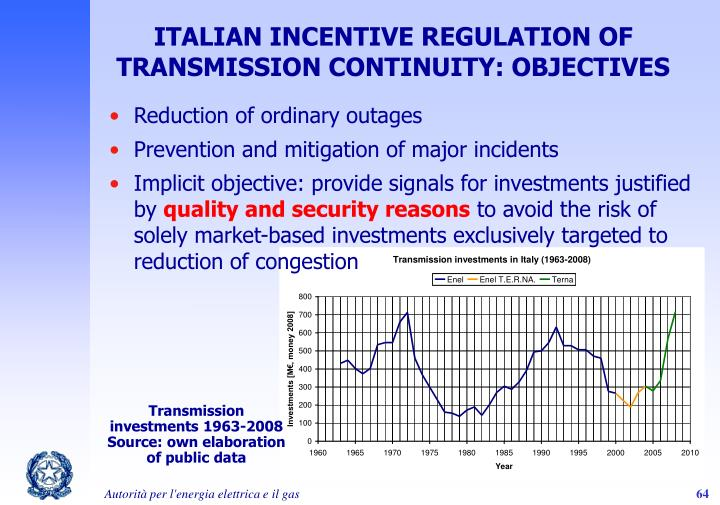 ITALIAN INCENTIVE REGULATION OF TRANSMISSION CONTINUITY: OBJECTIVES