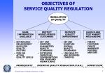 objectives of service quality regulation