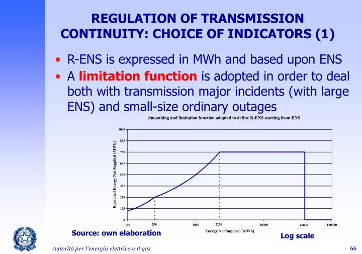 REGULATION OF TRANSMISSION CONTINUITY: CHOICE OF INDICATORS (1)
