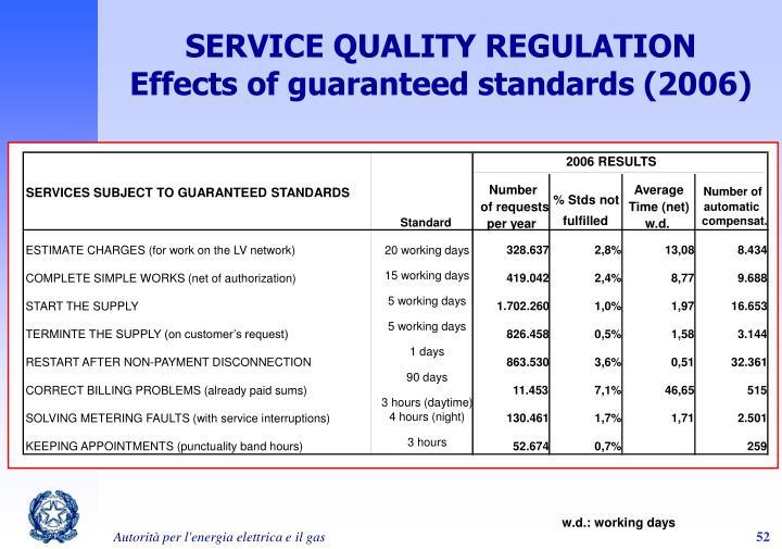 SERVICE QUALITY REGULATION