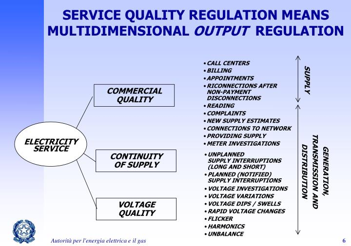 SERVICE QUALITY REGULATION MEANS
