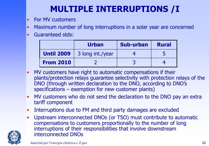 MULTIPLE INTERRUPTIONS /I