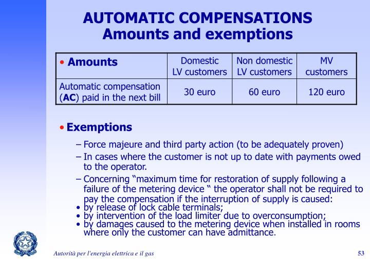 AUTOMATIC COMPENSATIONS