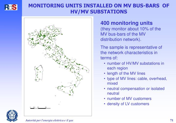 MONITORING UNITS INSTALLED ON MV BUS-BARS  OF HV/MV SUBSTATIONS
