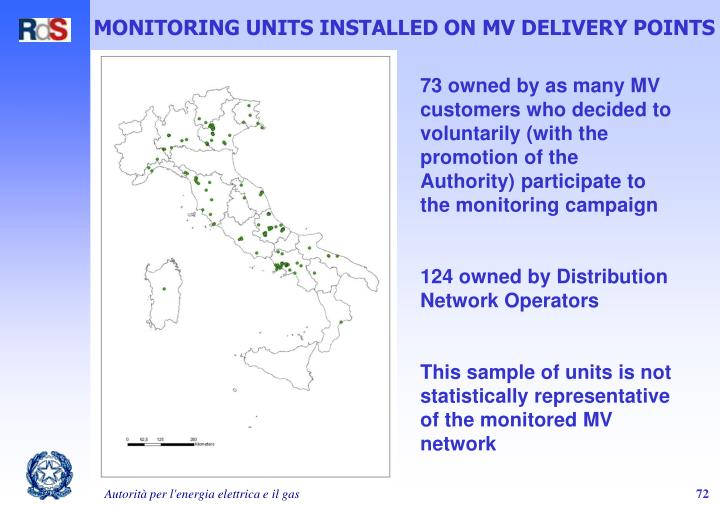 MONITORING UNITS INSTALLED ON MV DELIVERY POINTS