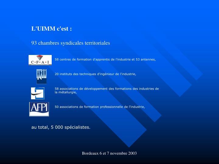 58 centres de formation d'apprentis de l'industrie et 53 antennes,
