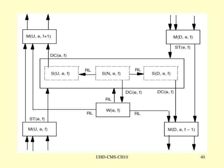 UHD-CMS-CH10