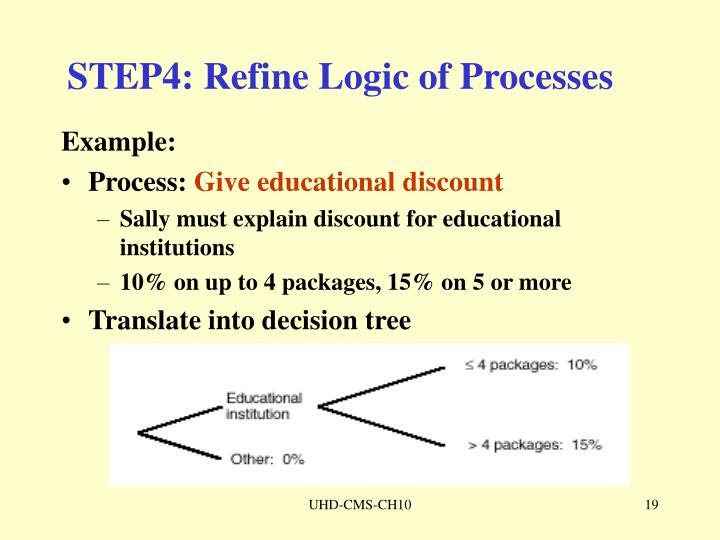 STEP4: Refine Logic of Processes