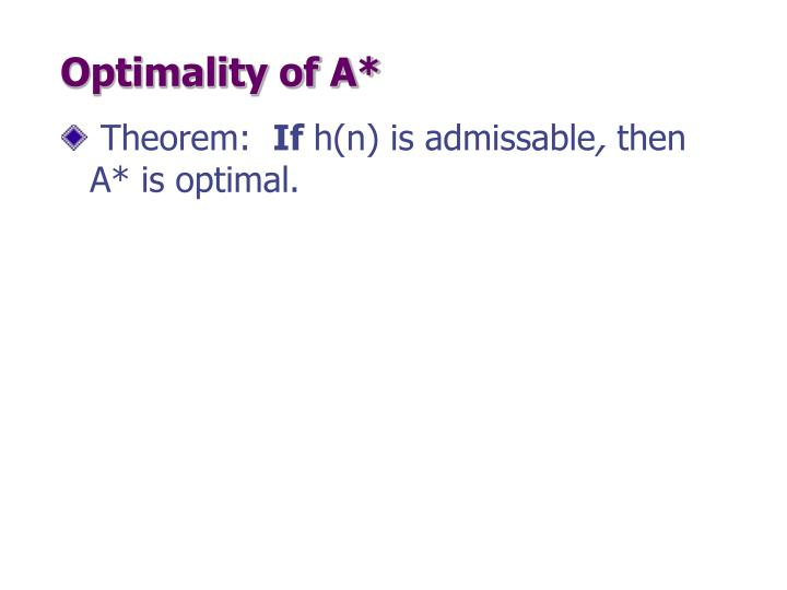 Optimality of A*