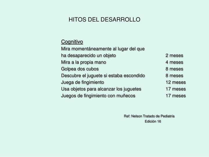 HITOS DEL DESARROLLO
