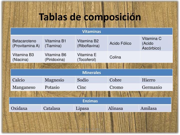 Tablas de composición