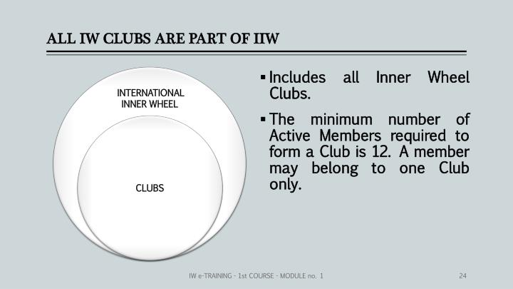 ALL IW CLUBS ARE PART OF IIW