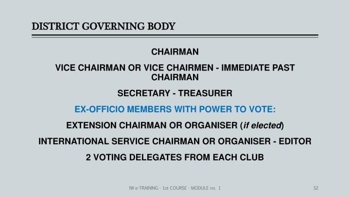 DISTRICT GOVERNING BODY