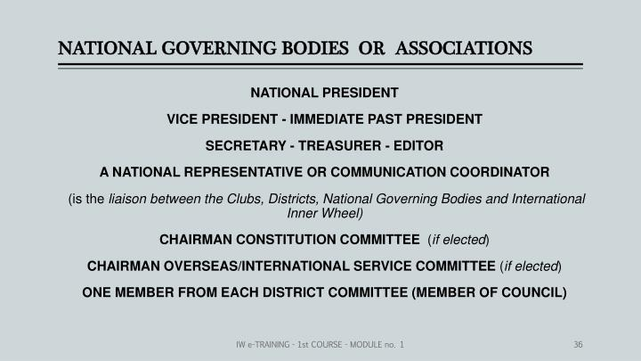 NATIONAL GOVERNING BODIES  OR  ASSOCIATIONS