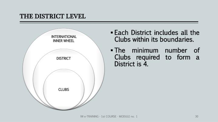 THE DISTRICT LEVEL