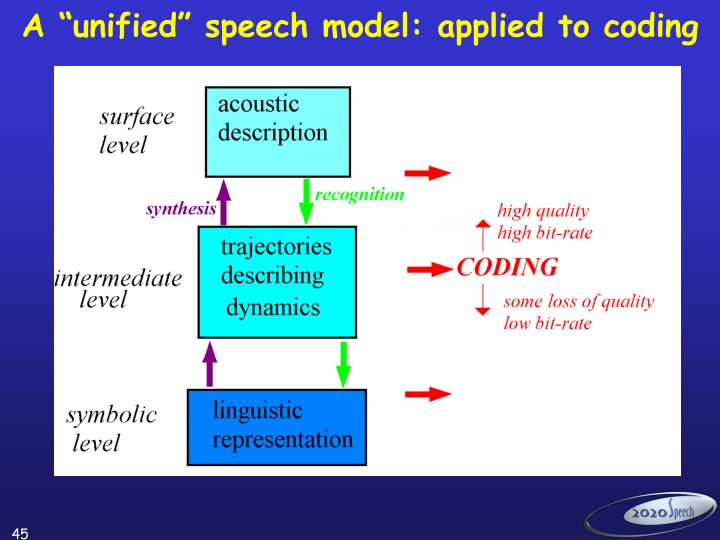"A ""unified"" speech model: applied to coding"