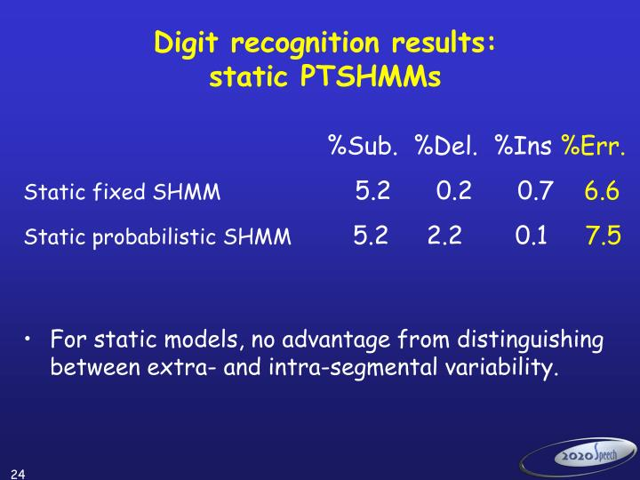 Digit recognition results: static PTSHMMs