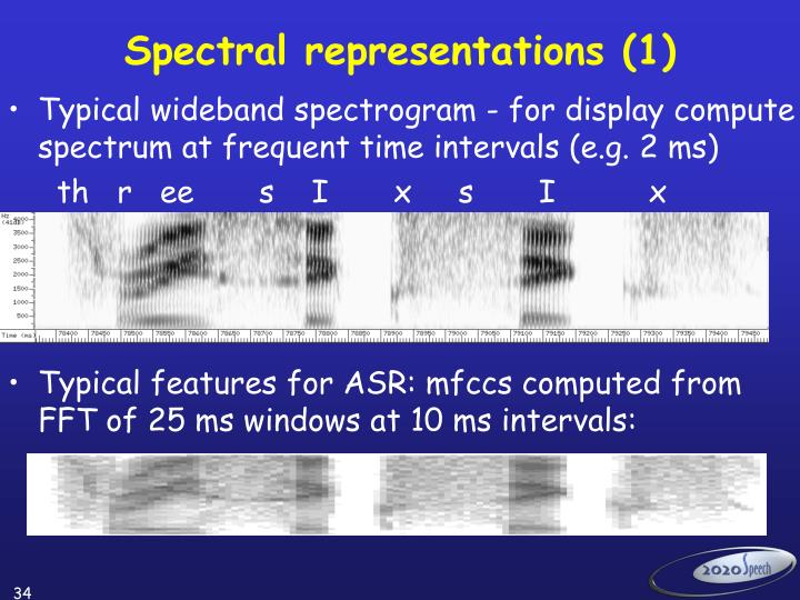 Spectral representations (1)