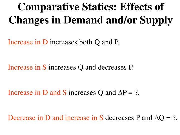 Comparative Statics: Effects of Changes in Demand and/or Supply