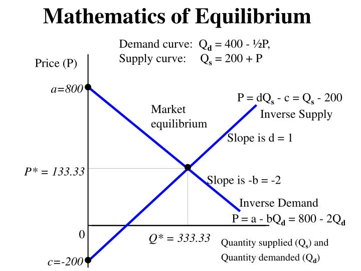 Mathematics of Equilibrium