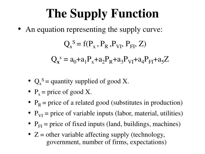 The Supply Function