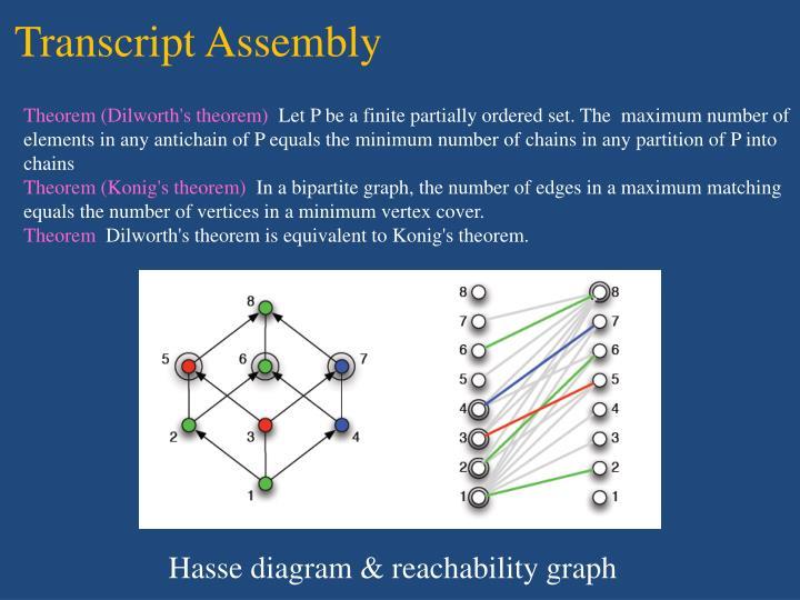 Transcript Assembly