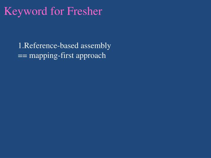 Keyword for Fresher