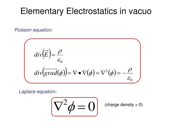 Elementary Electrostatics in vacuo