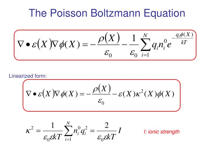 The Poisson Boltzmann Equation