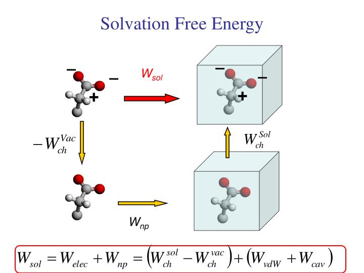 Solvation Free Energy