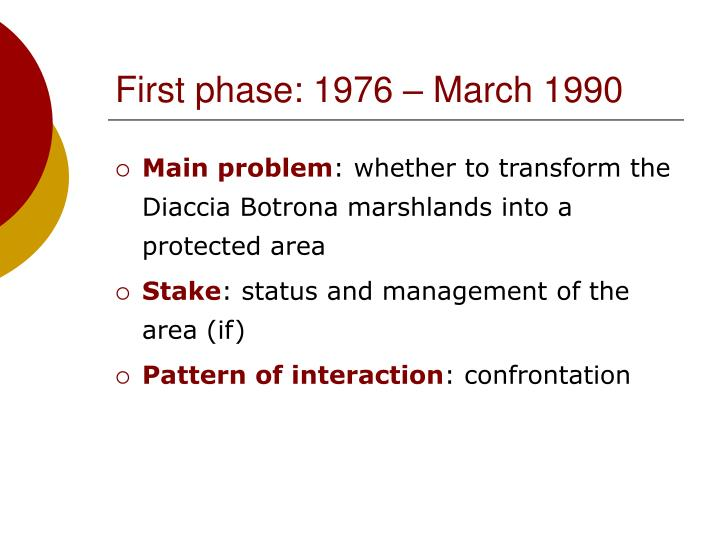 First phase: 1976 – March 1990