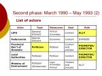 second phase march 1990 may 1993 2