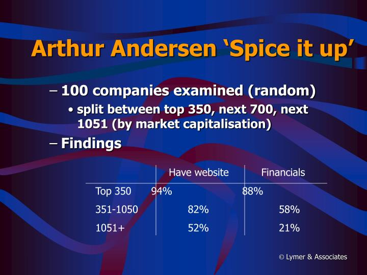 Arthur Andersen 'Spice it up'