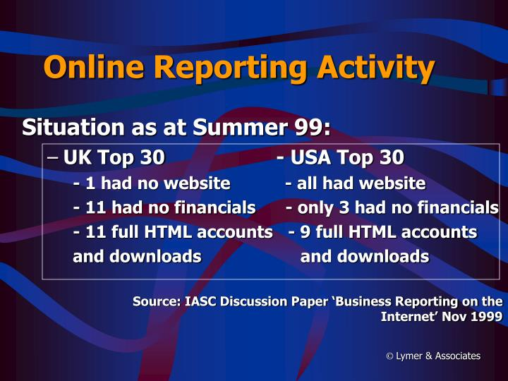 Online Reporting Activity