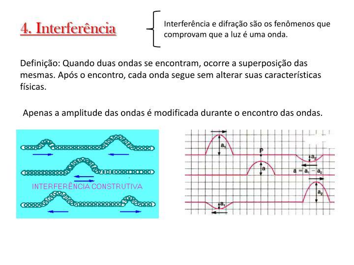 4. Interferência