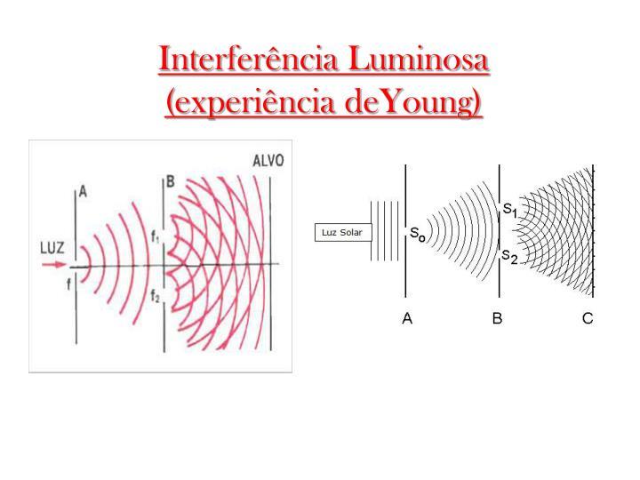 Interferência Luminosa