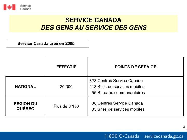 Service Canada créé en 2005