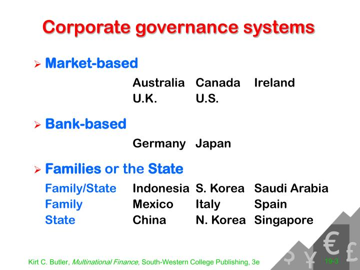 Corporate governance systems