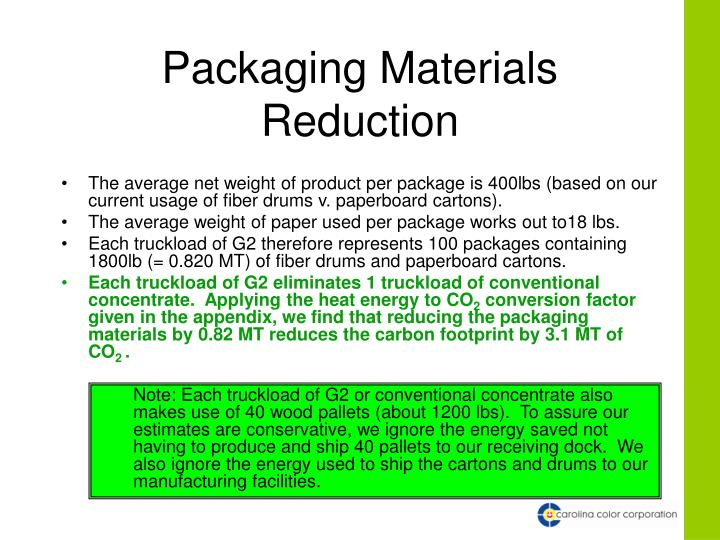 Packaging Materials Reduction