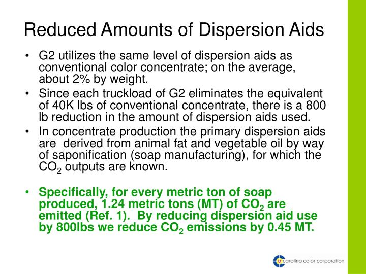 Reduced Amounts of Dispersion Aids
