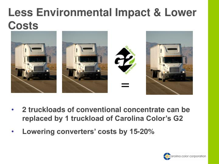 Less Environmental Impact & Lower Costs