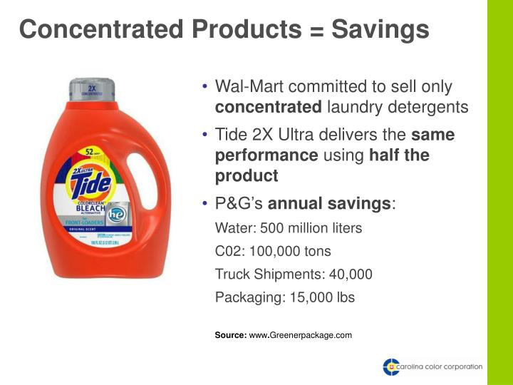 Concentrated Products = Savings