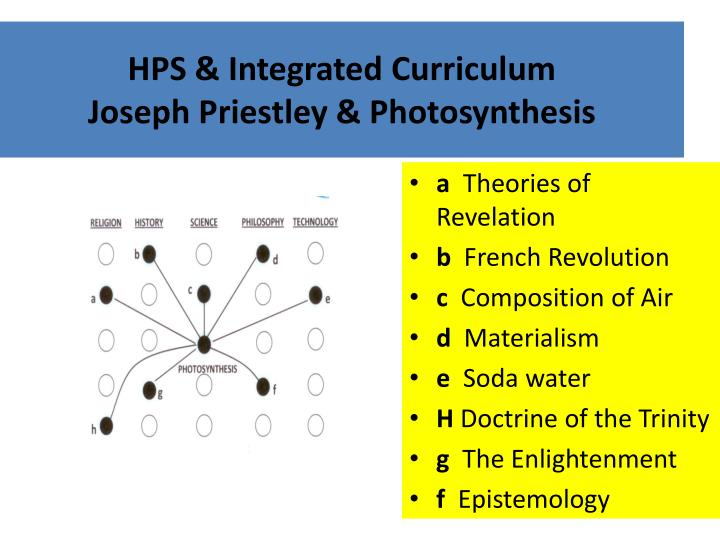 HPS & Integrated Curriculum